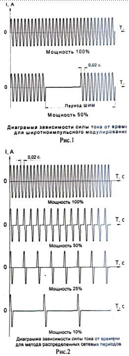 Схема электрооборудования зил 5301яо